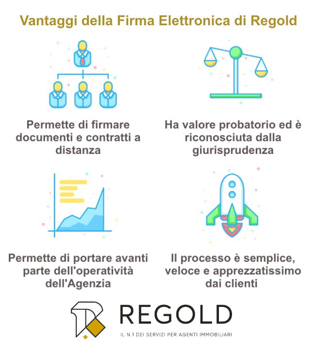Infografica Firma Elettronica Agenti Immobiliari